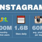 Instagram-stats-graphic
